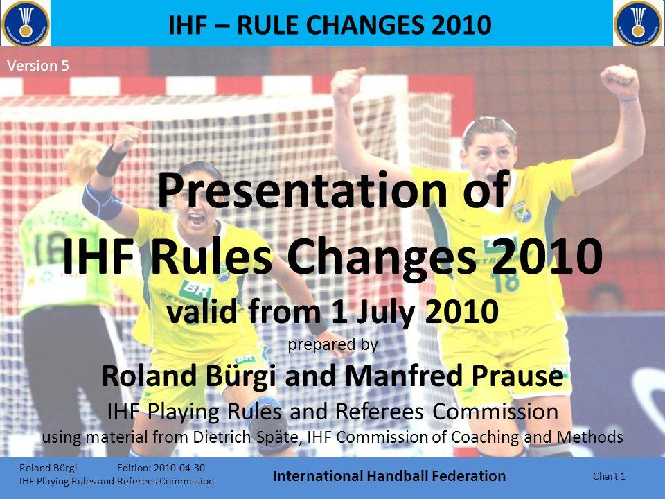 IHF – RULE CHANGES 2010 Passive Play International Handball Federation Chart 41 Passive Play Clarification No.