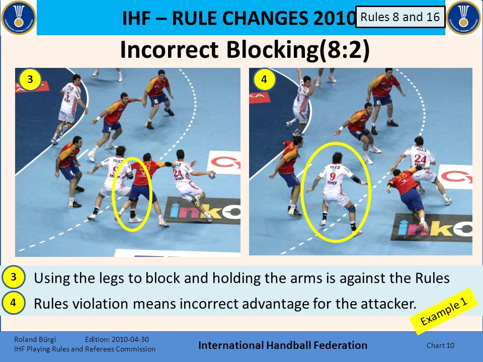 IHF – RULE CHANGES 2010 International Handball Federation Chart 9 Incorrect Blocking (8:2) 12 Wrong timing. The block is set too late Wrong blocking: