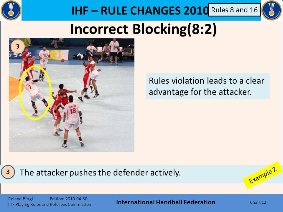 IHF – RULE CHANGES 2010 International Handball Federation Chart 11 12 The defender wants to run around the block into the direction of the pass. Big s