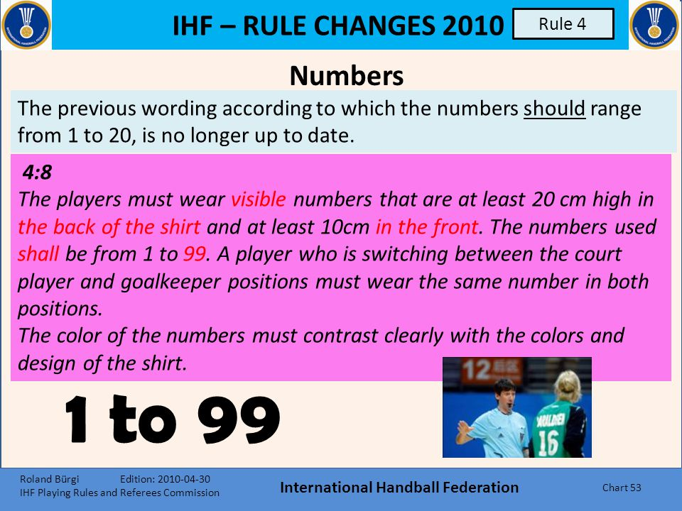 IHF – RULE CHANGES 2010 International Handball Federation Chart 52 The decision that the function of the team captain has no longer been obligatory si