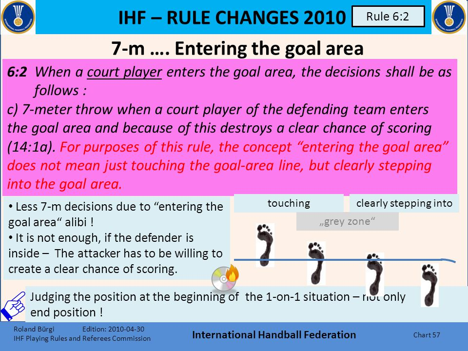 IHF – RULE CHANGES 2010 International Handball Federation Chart 56 Rule 5:10 The goalkeeper is not allowed to: ……….. 5:10 touch the ball with the foot