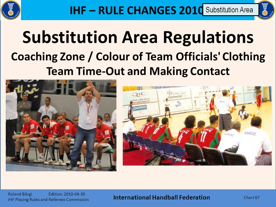 IHF – RULE CHANGES 2010 International Handball Federation Chart 66 Clar. 6 This also applies if the player does not yet have the ball, but is ready fo