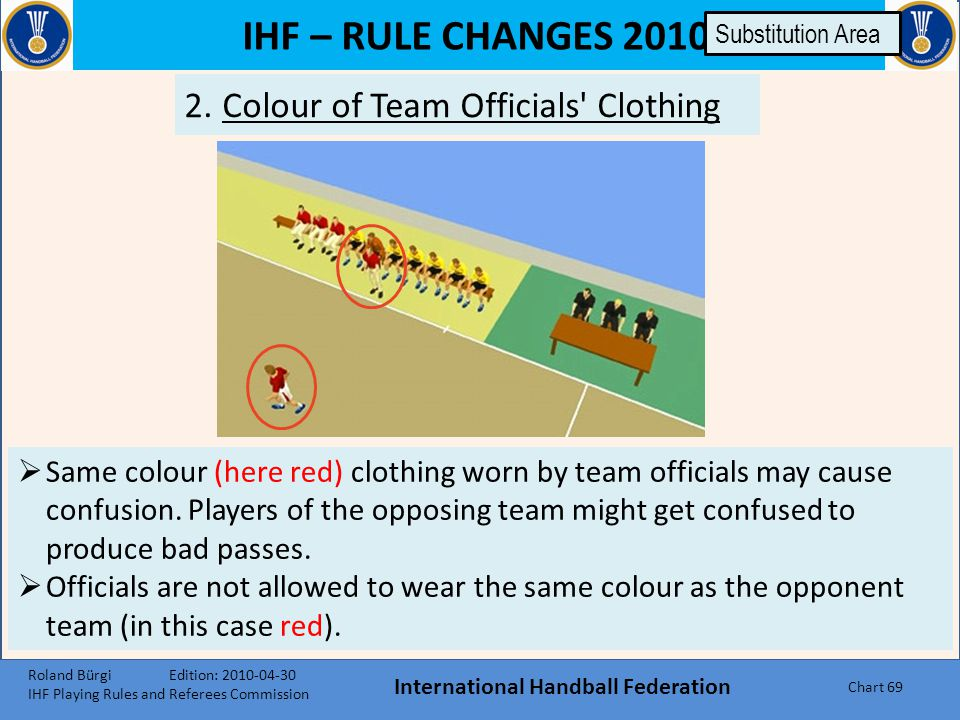 "IHF – RULE CHANGES 2010 International Handball Federation Chart 68 1.Coaching zone  The ""coaching zone"" shall start at a distance of 3.5 meters from"
