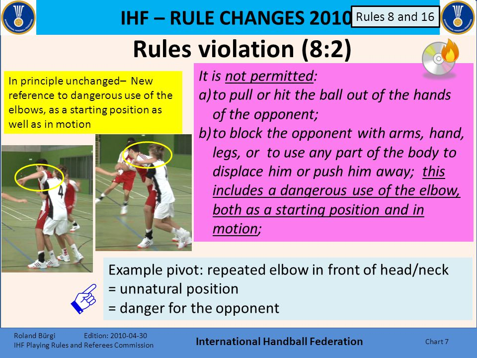 IHF – RULE CHANGES 2010 International Handball Federation Chart 37 8:10 R Disqualification with report b)(I) the interference by a team official in the game, on the playing court or from the substitution area, or (II) a player destroying a clear chance of scoring, either through an illegal entry on the court (Rule 4:6) or from the substitution area; Rephrased but unchanged New as an example Rules 8 and 16 Unsportsmanlike conduct Roland Bürgi Edition: 2010-04-30 IHF Playing Rules and Referees Commission