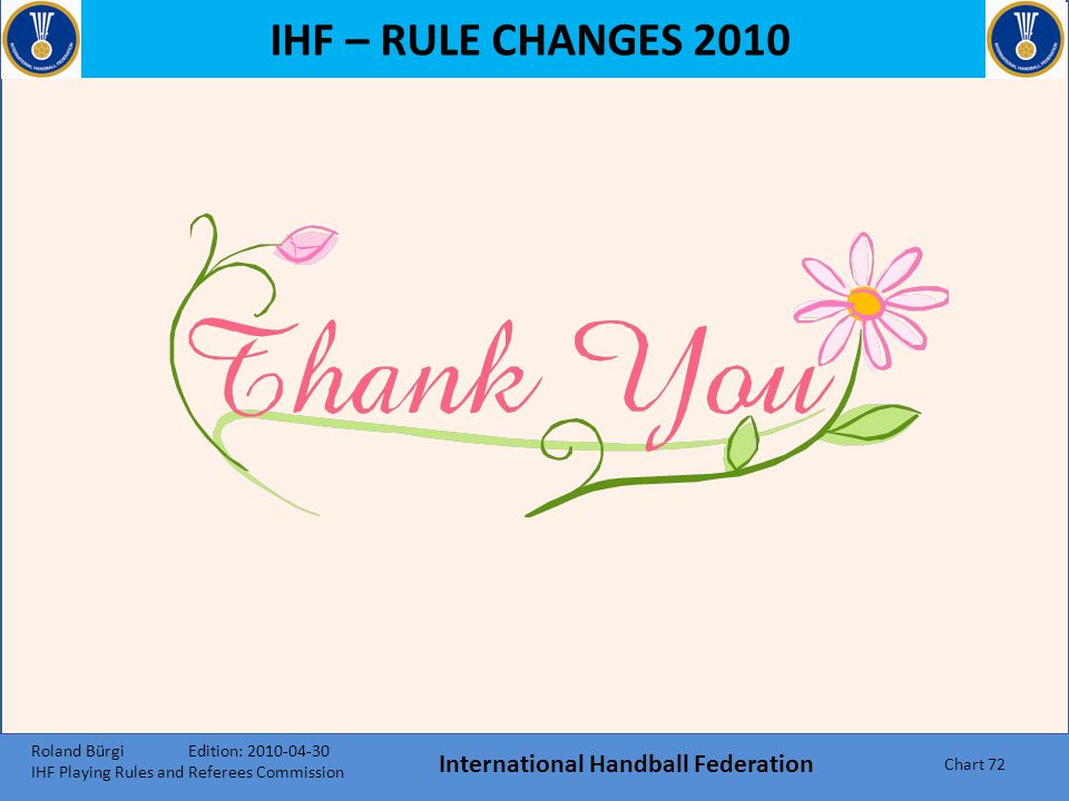 IHF – RULE CHANGES 2010 International Handball Federation Chart 71 4.In General  Infringements of Substitution Area Regulations shall be punished in