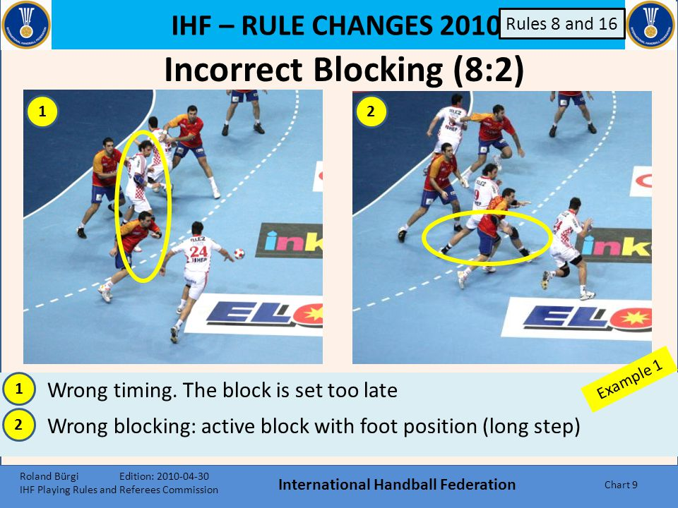 IHF – RULE CHANGES 2010 International Handball Federation Chart 29 8:7 Normal progressive punishment c)delaying the execution of a formal throw for the opponents, by not respecting the 3-meter distance or in some other way; Rephrased with additional possibilities d)through 'theatre', trying to mislead the referees regarding the actions of an opponent or exaggerating the impact of an action, in order to provoke a time-out or an undeserved punishment for an opponent; Rephrased, must be implemented more consistently !.