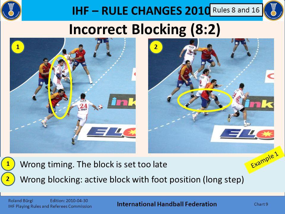 IHF – RULE CHANGES 2010 International Handball Federation Chart 9 Incorrect Blocking (8:2) 12 Wrong timing.