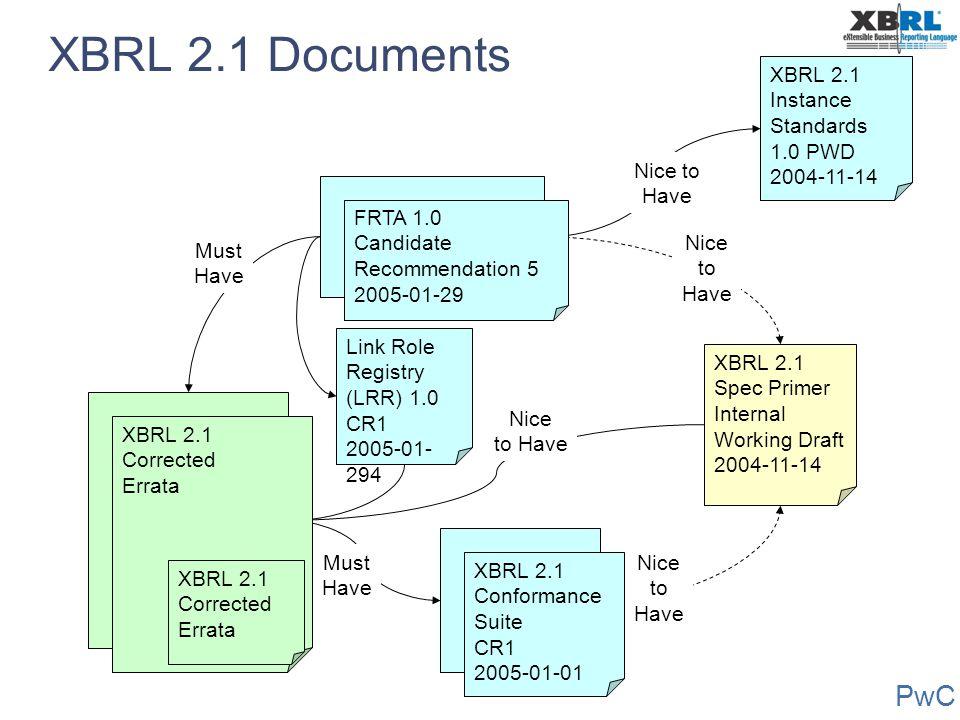 PwC Link Role Registry (LRR) 1.0 CR1 2005-01- 294 XBRL 2.1 Documents XBRL 2.1 Schemas 2003-12-31 XBRL 2.1 Spec Primer Internal Working Draft 2004-11-1