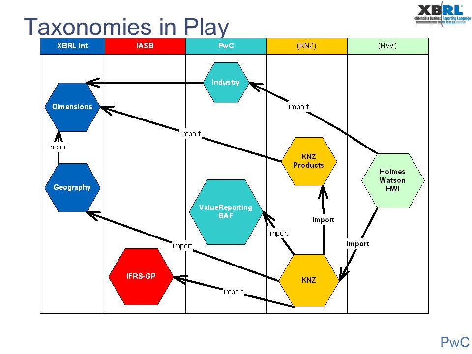 PwC Taxonomies in Play