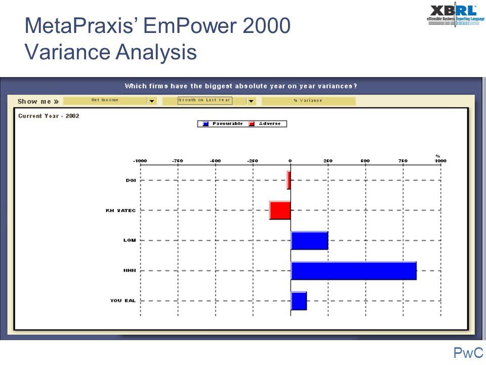 PwC MetaPraxis' EmPower 2000 Variance Analysis