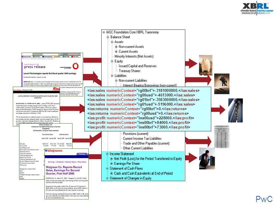 PwC Sample Fact and Context (dimension member in a segment, not tuple) <ifrs-gp:RevenueByFunction decimals= -3 contextRef= organic02p unitRef= eur >81650000 knz.com knz-prd:OrganicJuices 2002-01-01 2002-12-31