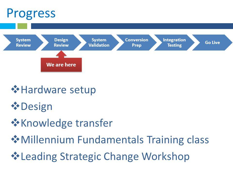 Progress System Review Design Review System Validation Conversion Prep Integration Testing Go Live We are here  Hardware setup  Design  Knowledge t