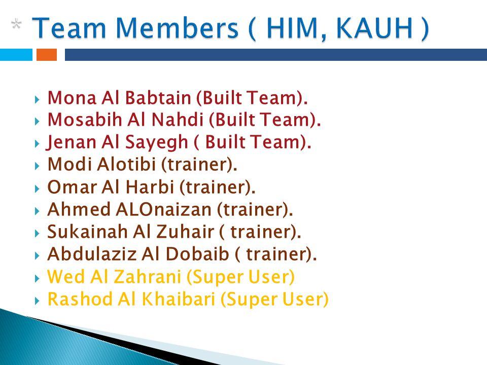  Mona Al Babtain (Built Team).  Mosabih Al Nahdi (Built Team).  Jenan Al Sayegh ( Built Team).  Modi Alotibi (trainer).  Omar Al Harbi (trainer).