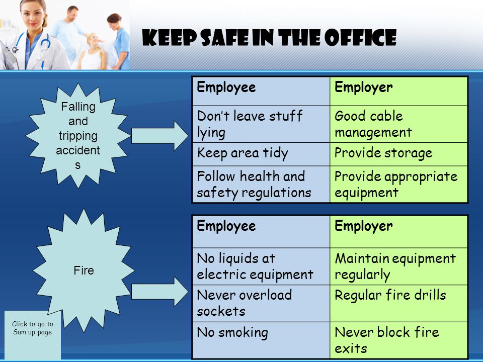 Click to go to Sum up page Keep safe in the office Falling and tripping accident s Fire EmployeeEmployer Don't leave stuff lying Good cable management Keep area tidyProvide storage Follow health and safety regulations Provide appropriate equipment EmployeeEmployer No liquids at electric equipment Maintain equipment regularly Never overload sockets Regular fire drills No smokingNever block fire exits