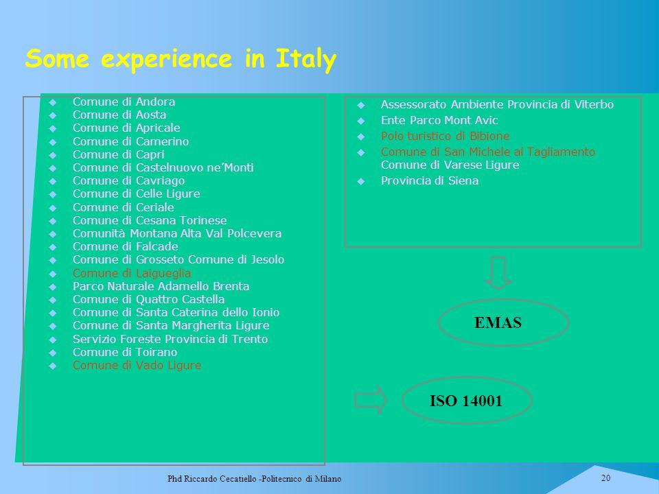 Phd Riccardo Cecatiello -Politecnico di Milano 20 Some experience in Italy  Comune di Andora  Comune di Aosta  Comune di Apricale  Comune di Camer