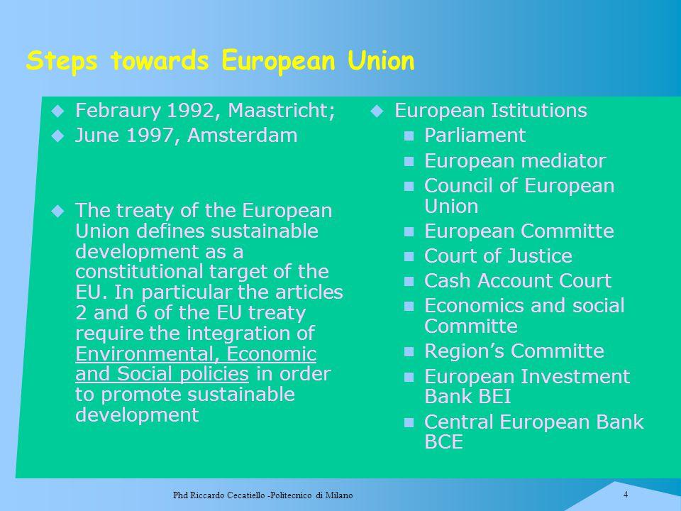Phd Riccardo Cecatiello -Politecnico di Milano 4 Steps towards European Union  Febraury 1992, Maastricht;  June 1997, Amsterdam  The treaty of the