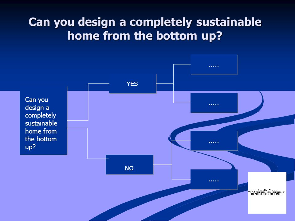 Can you design a completely sustainable home from the bottom up.