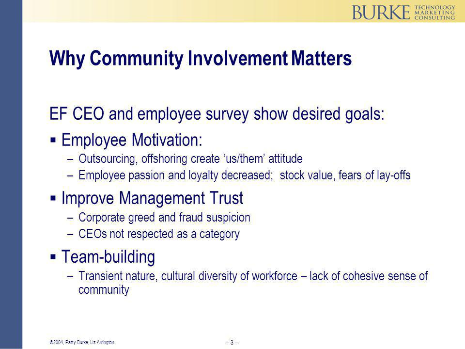 – 3 – ©2004, Patty Burke, Liz Arrington Why Community Involvement Matters EF CEO and employee survey show desired goals:  Employee Motivation: –Outso