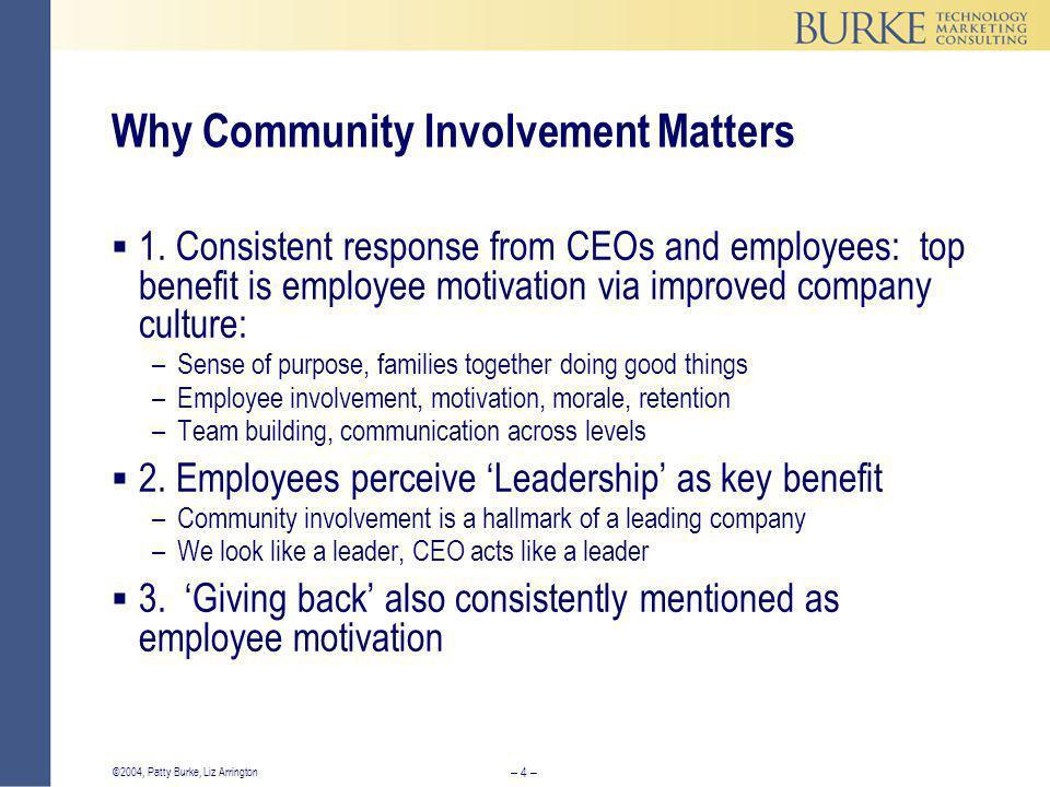 – 4 – ©2004, Patty Burke, Liz Arrington Why Community Involvement Matters  1.