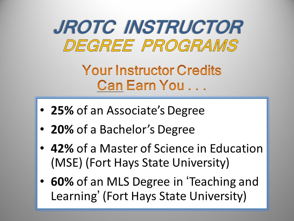 25% of an Associate's Degree 20% of a Bachelor's Degree 42% of a Master of Science in Education (MSE) (Fort Hays State University) 60% of an MLS Degree in 'Teaching and Learning' (Fort Hays State University)