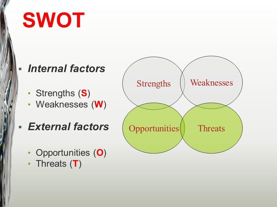 SWOT  Internal factors Strengths (S) Weaknesses (W)  External factors Opportunities (O) Threats (T) Strengths Opportunities Weaknesses Threats