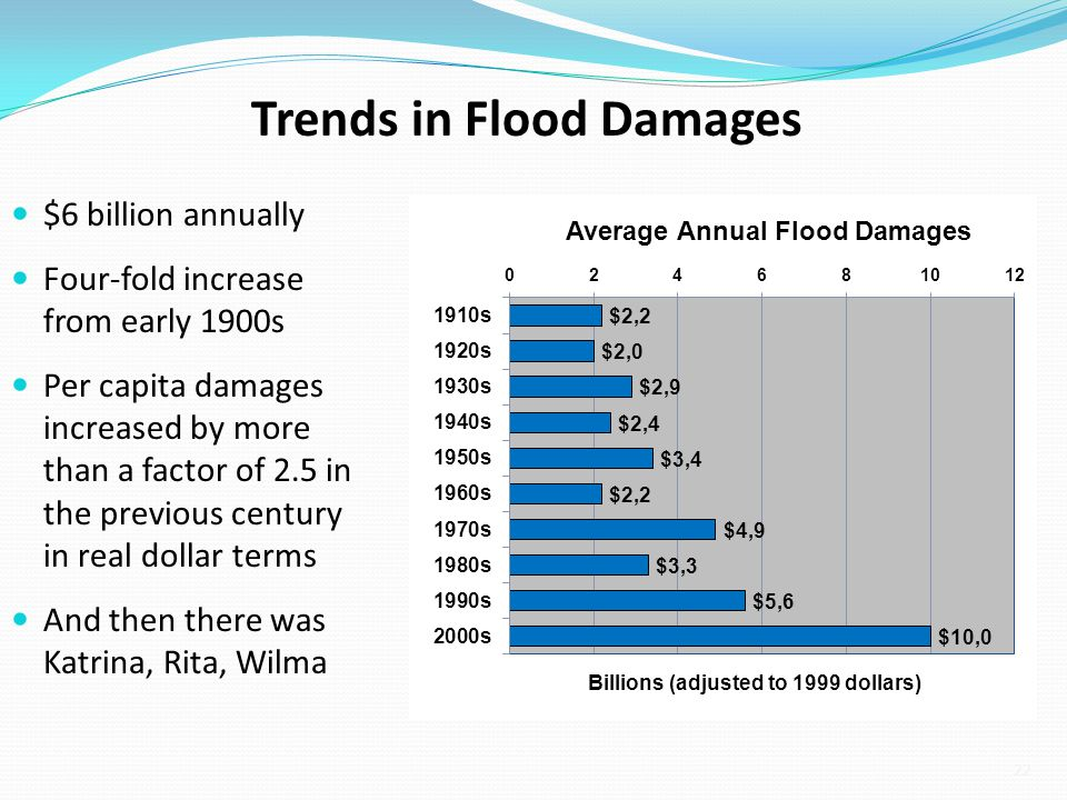 $6 billion annually Four-fold increase from early 1900s Per capita damages increased by more than a factor of 2.5 in the previous century in real dollar terms And then there was Katrina, Rita, Wilma Trends in Flood Damages 22