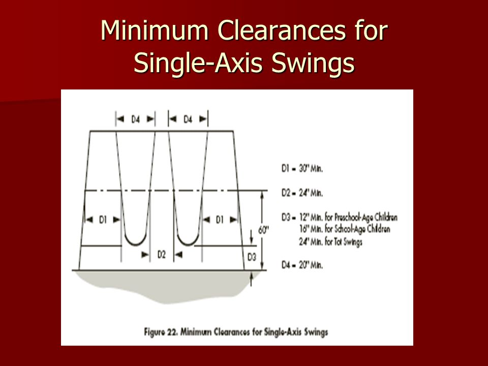 Minimum Clearances for Single-Axis Swings