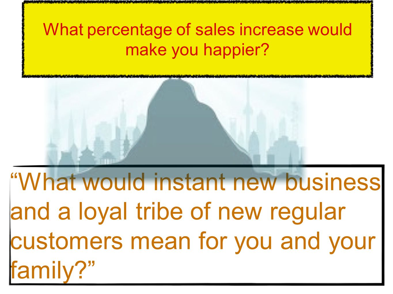What would instant new business and a loyal tribe of new regular customers mean for you and your family What percentage of sales increase would make you happier