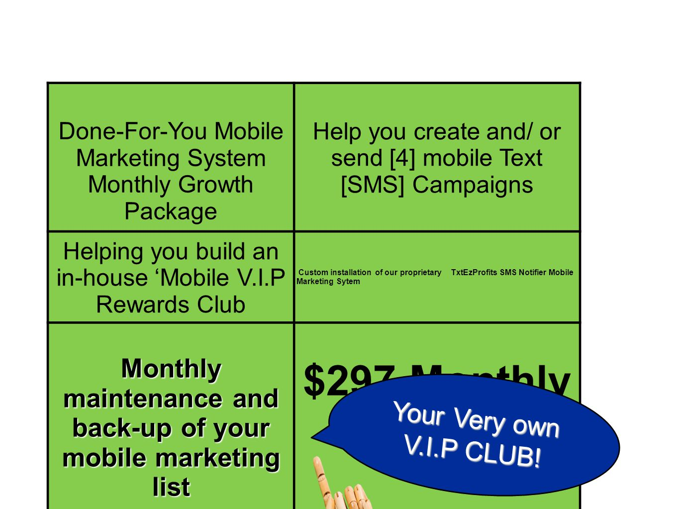 Done-For-You Mobile Marketing System Monthly Growth Package Help you create and/ or send [4] mobile Text [SMS] Campaigns Helping you build an in-house 'Mobile V.I.P Rewards Club Custom installation of our proprietary TxtEzProfits SMS Notifier Mobile Marketing Sytem Monthly maintenance and back-up of your mobile marketing list $297 Monthly Your Very own V.I.P CLUB!