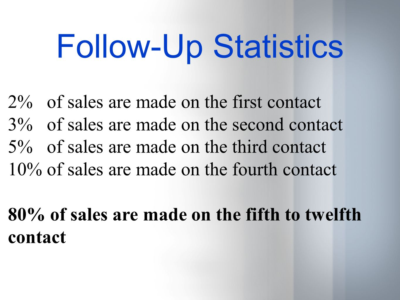 Follow-Up Statistics 2% of sales are made on the first contact 3% of sales are made on the second contact 5% of sales are made on the third contact 10% of sales are made on the fourth contact 80% of sales are made on the fifth to twelfth contact