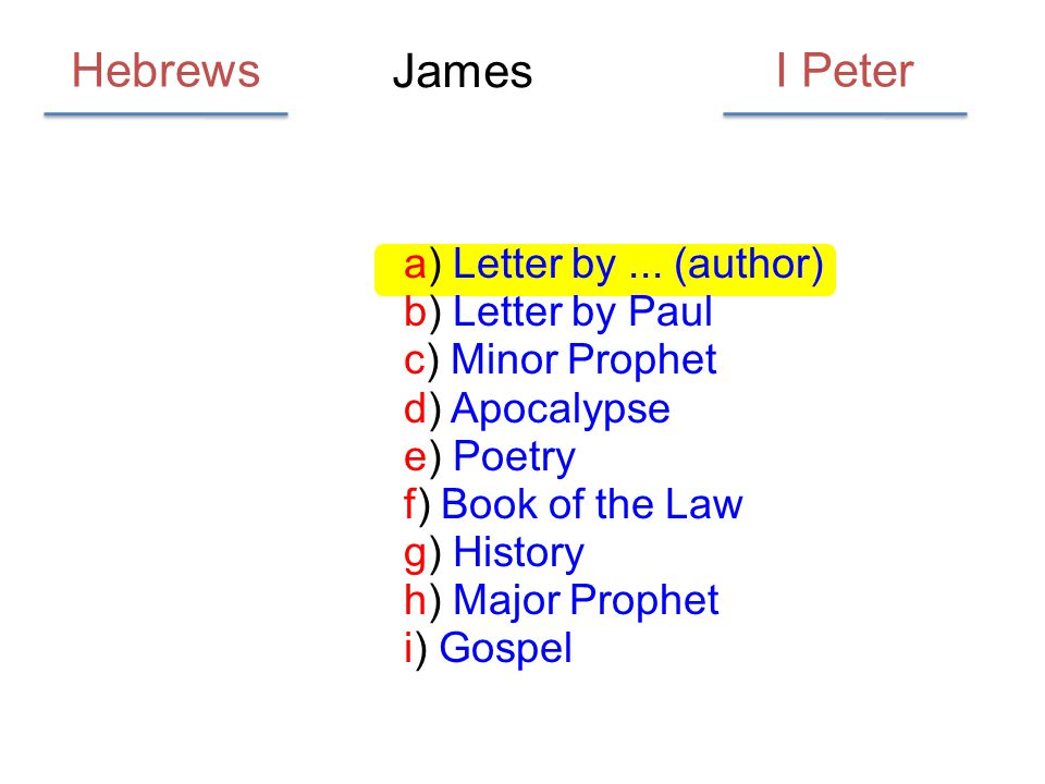 James a) Letter by... (author) b) Letter by Paul c) Minor Prophet d) Apocalypse e) Poetry f) Book of the Law g) History h) Major Prophet i) Gospel Heb