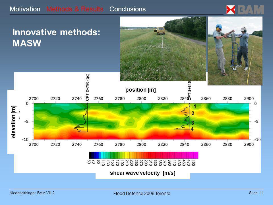 Slide 11Niederleithinger BAM VIII.2 Flood Defence 2008 Toronto Innovative methods: MASW position [m] elevation [m] shear wave velocity [m/s] Motivation Methods & Results Conclusions