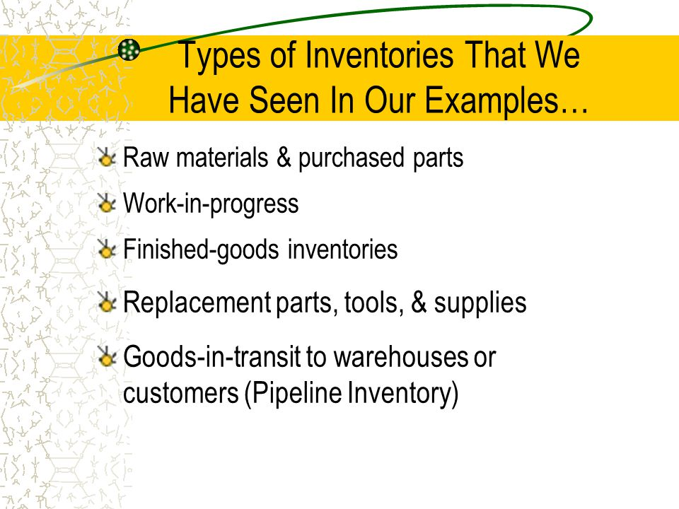 Types of Inventories That We Have Seen In Our Examples… Raw materials & purchased parts Work-in-progress Finished-goods inventories Replacement parts,