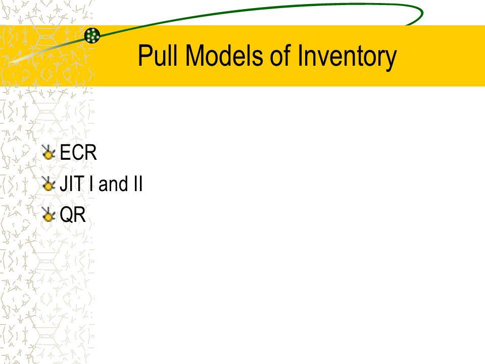 Pull Models of Inventory ECR JIT I and II QR