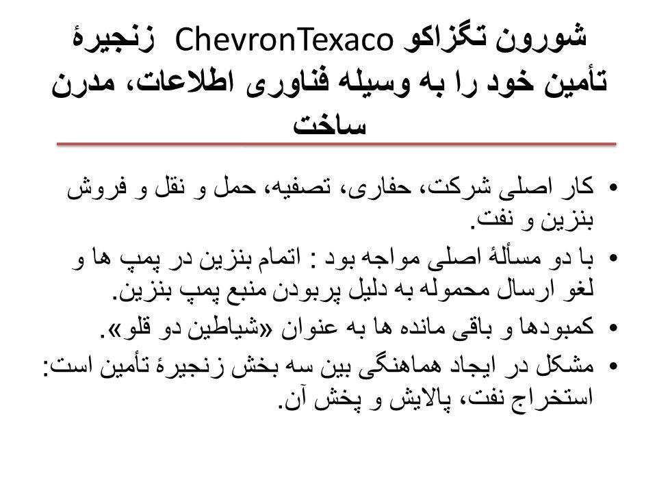 شورون تگزاکو ChevronTexaco زنجیرۀ تأمین خود را به وسیله فناوری اطلاعات، مدرن ساخت کار اصلی شرکت، حفاری، تصفیه، حمل و نقل و فروش بنزین و نفت.