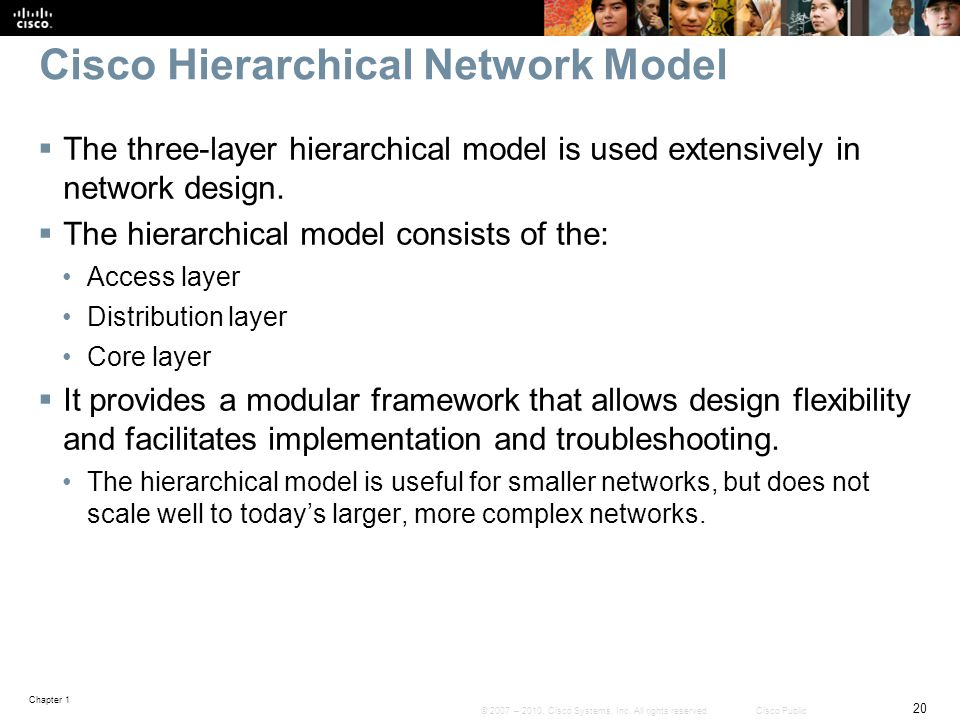 Chapter 1 20 © 2007 – 2010, Cisco Systems, Inc. All rights reserved. Cisco Public Cisco Hierarchical Network Model  The three-layer hierarchical mode