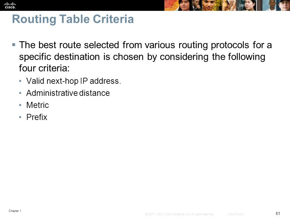 Chapter 1 61 © 2007 – 2010, Cisco Systems, Inc. All rights reserved. Cisco Public Routing Table Criteria  The best route selected from various routin