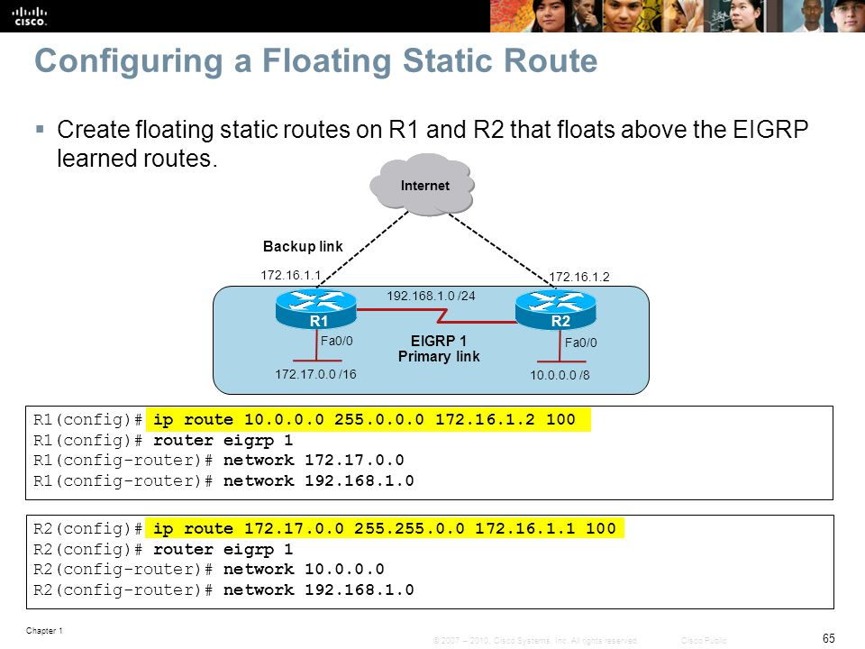 Chapter 1 65 © 2007 – 2010, Cisco Systems, Inc. All rights reserved. Cisco Public Configuring a Floating Static Route  Create floating static routes