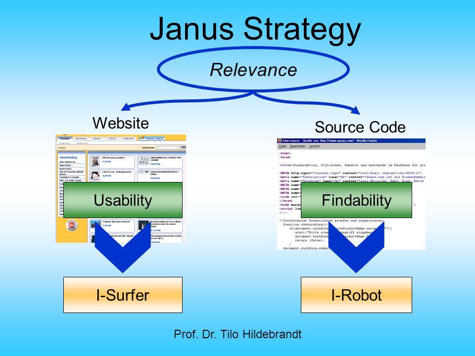 Prof. Dr. Tilo Hildebrandt Janus Strategy FindabilityUsability Relevance I-RobotI-Surfer Source Code Website