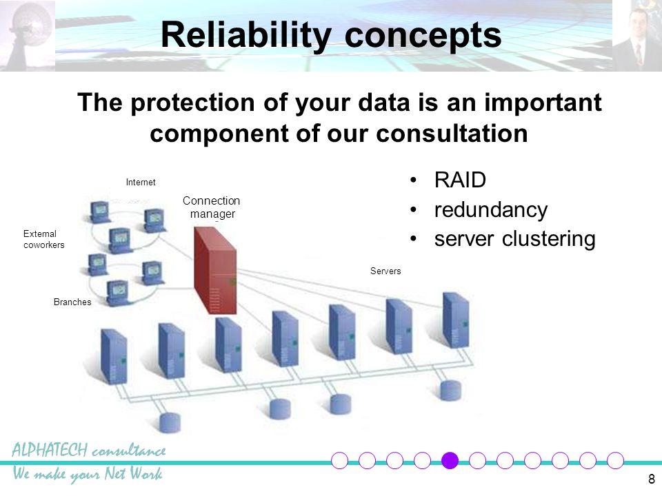 9 Data transmission  data wiring (fiber; twisted pair)  wireless data transmission  radio transmission Conception for data transmission