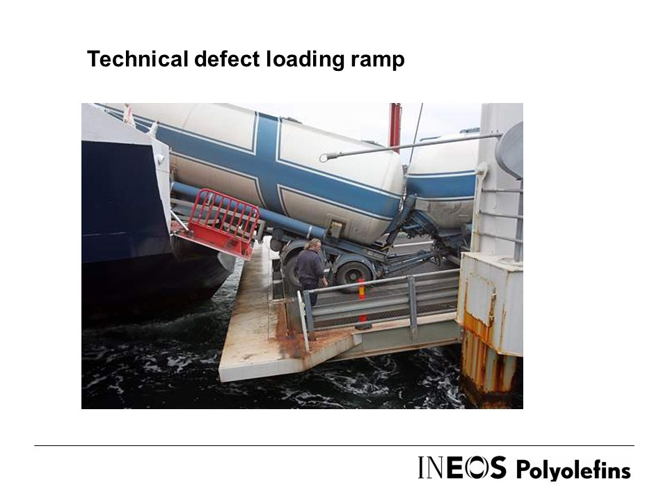 Technical defect loading ramp