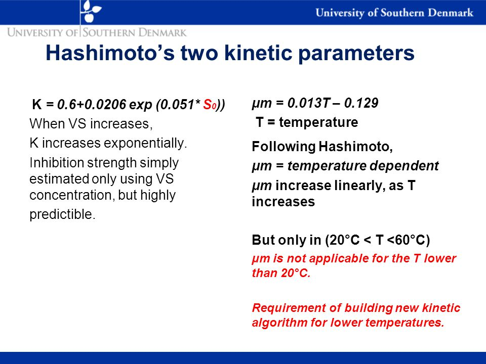 Hashimoto's two kinetic parameters K = 0.6+0.0206 exp (0.051* S 0 )) When VS increases, K increases exponentially.