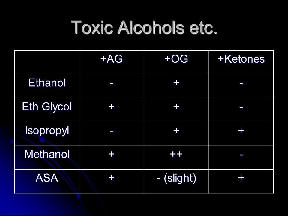 Toxic Alcohols etc.