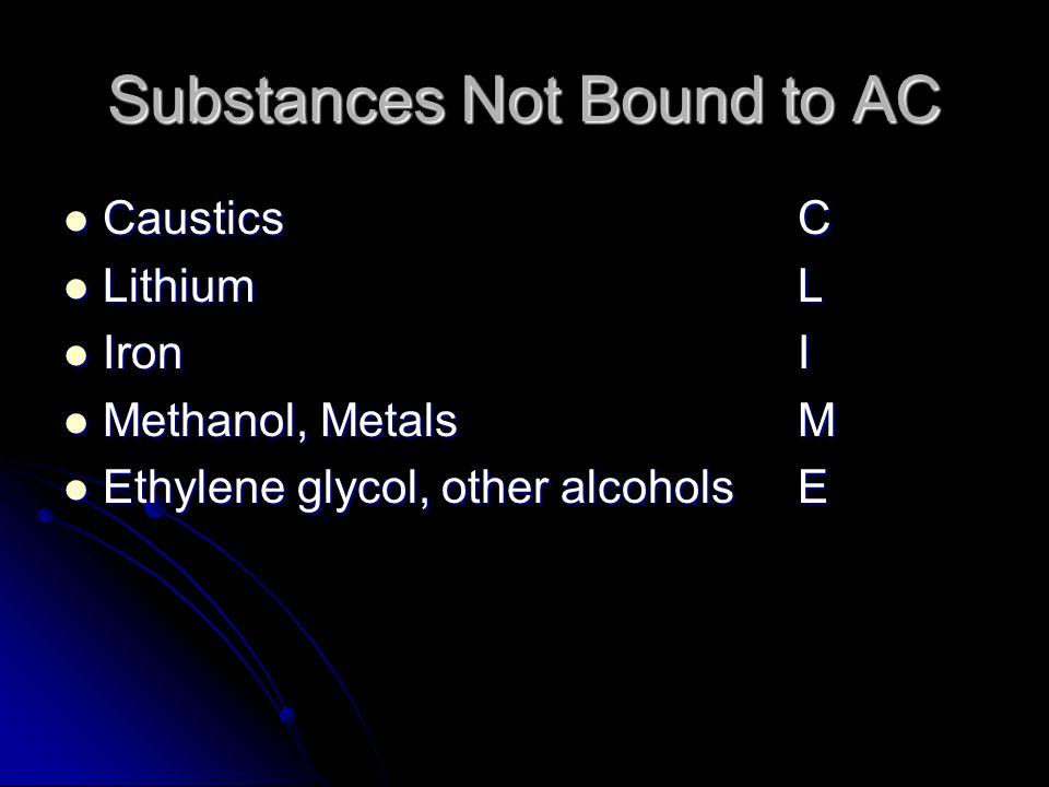Substances Not Bound to AC CausticsC CausticsC LithiumL LithiumL IronI IronI Methanol, MetalsM Methanol, MetalsM Ethylene glycol, other alcoholsE Ethylene glycol, other alcoholsE