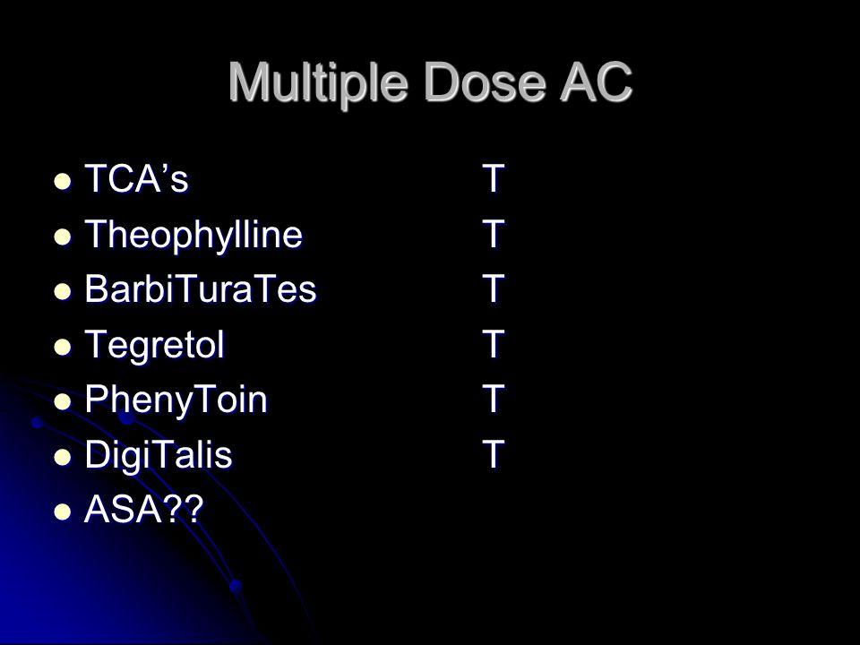 Multiple Dose AC TCA'sT TCA'sT TheophyllineT TheophyllineT BarbiTuraTesT BarbiTuraTesT TegretolT TegretolT PhenyToinT PhenyToinT DigiTalisT DigiTalisT ASA?.
