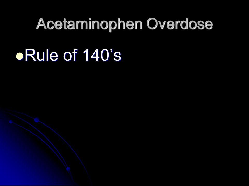Acetaminophen Overdose Rule of 140's Rule of 140's