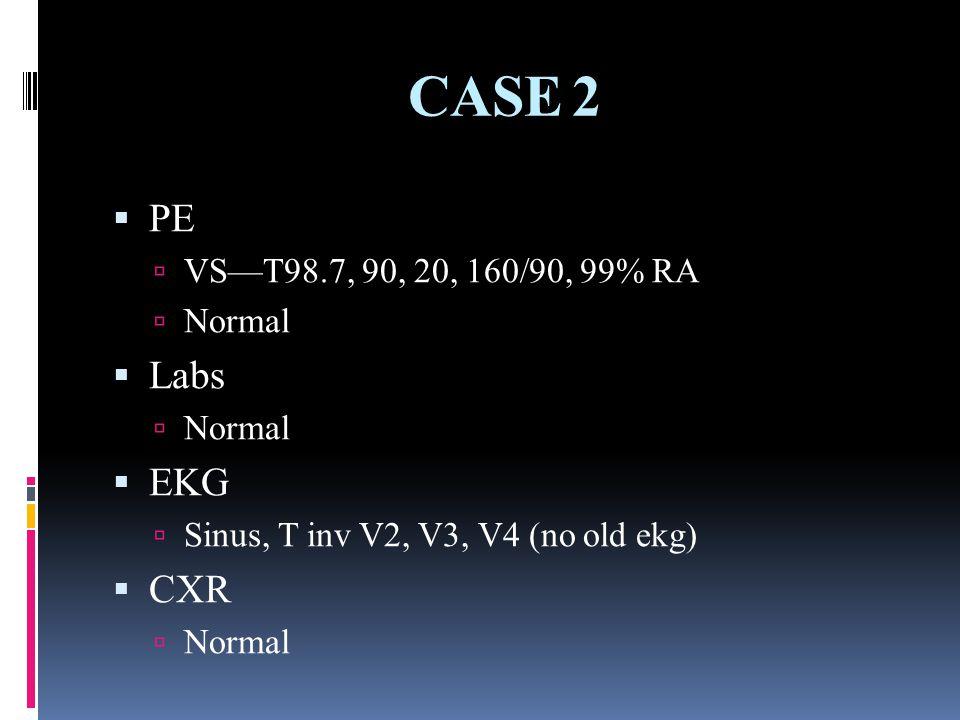 CASE 2  PE  VS—T98.7, 90, 20, 160/90, 99% RA  Normal  Labs  Normal  EKG  Sinus, T inv V2, V3, V4 (no old ekg)  CXR  Normal