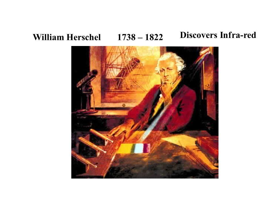 William Herschel 1738 – 1822 Discovers Infra-red