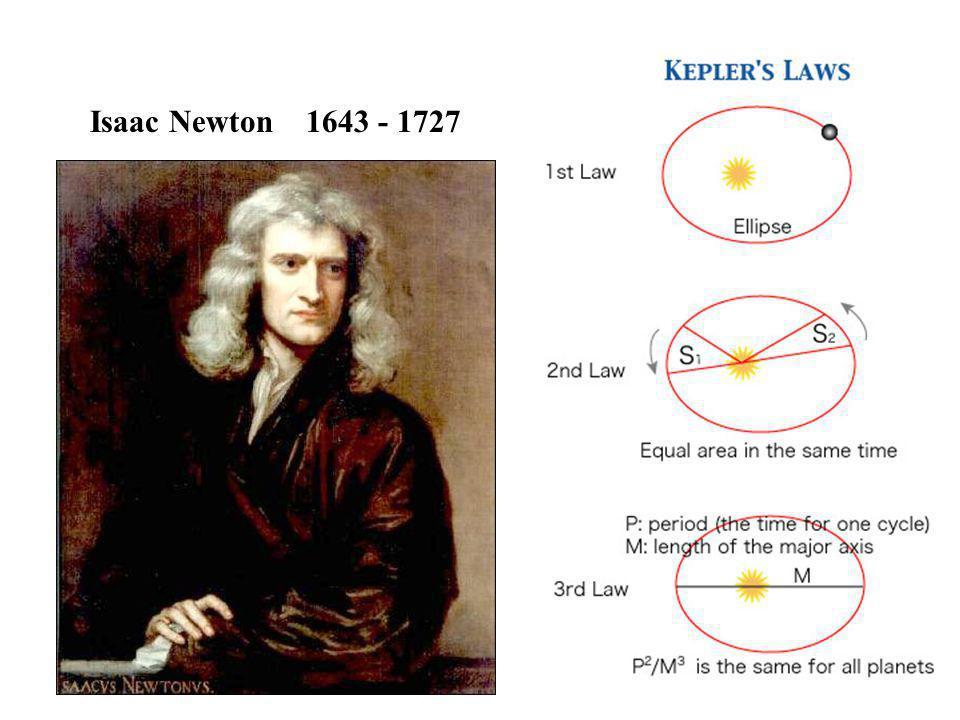 Isaac Newton 1643 - 1727