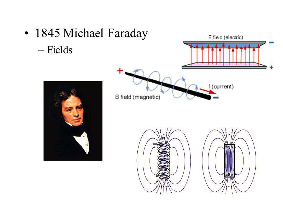 1845 Michael Faraday –Fields